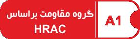 HRACA1